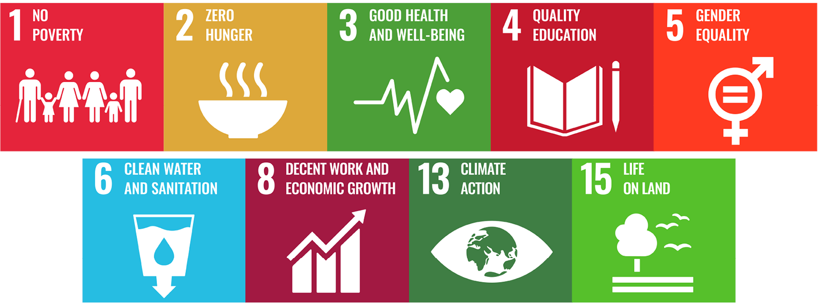 Educational Expeditions focusing on Sustainable Development Goals